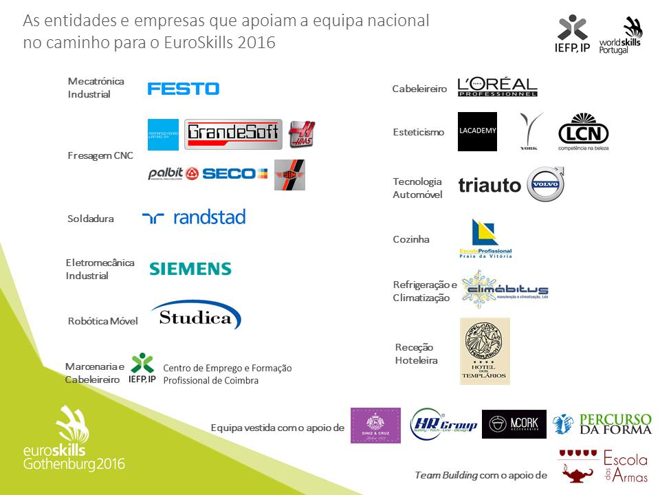 EuroSkills_2016_Apresentação concorrentes_jurados_parcerias